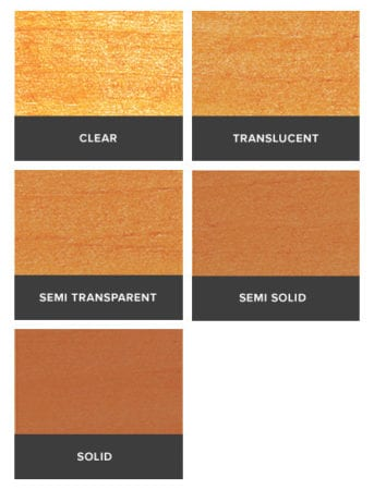 exterior-stain-opacity-chart